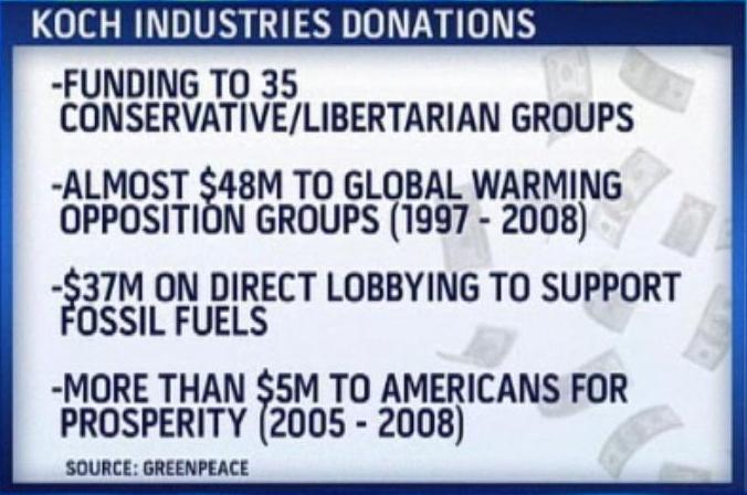 Koch Industries Political Contributions