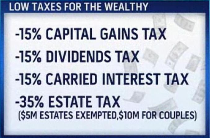 Capital Gains Tax 15%