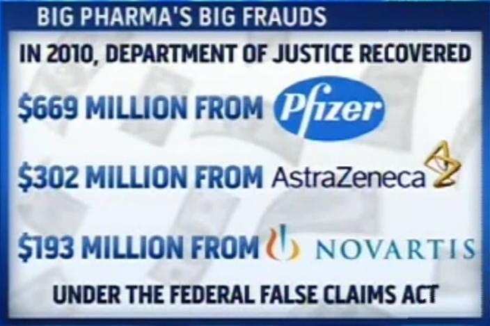 Big Pharmaceuticals' Big Frauds