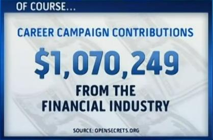 Campaign Contributions to Judd Gregg from Financial Industry