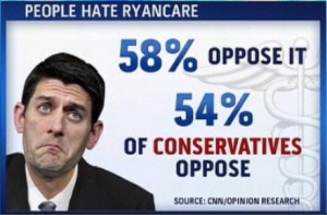 Even Conservatives hate Ryancare