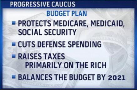Progressive Caucus Budget Plan