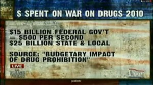 Money Spent on War on Drugs in 2010