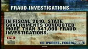 State Fraud Investigations