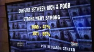 Conflict between Rich and Poor