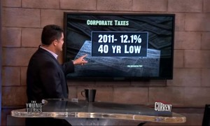 Corporate taxes are at a 40 year low