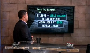 Lost tax revenue from GE