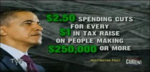 President Obama's budget proposal for 2012