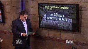Top 30 most profitable companies had a negative tax rate