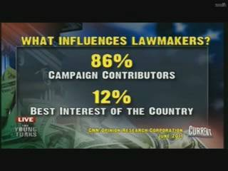 What influences lawmakers