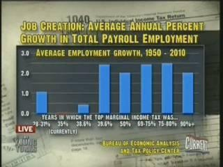 Average Annual Percent Growth in Total Payroll Employment