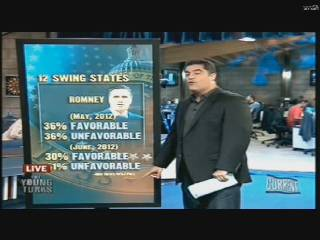 Obama's lead in swing states
