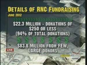 Details of RNC Fundraising June 2012